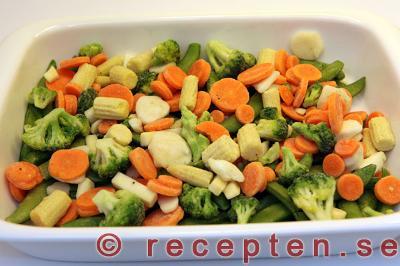 recept med wokgrönsaker
